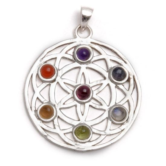 Chakrahänge Cirkel